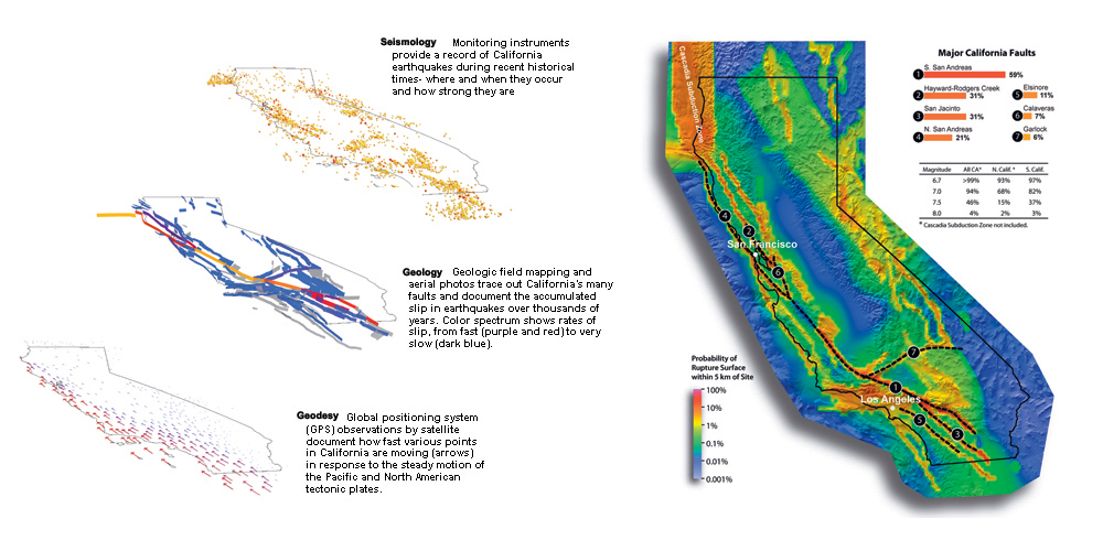 seismology research papers View engineering seismology research papers on academiaedu for free —this research work is inspired by the recently accepted concept that high frequency rayleigh waves are generated in the.