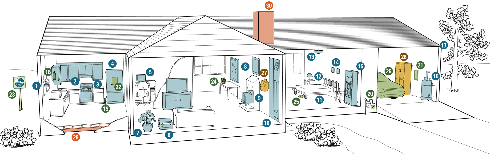 The Seven Steps To Earthquake Safety Putting Down Roots In