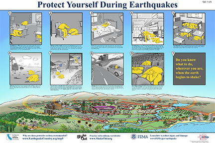 this new fema poster depicts how to appropriately respond to an earthquake in a variety of settings