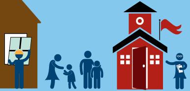 Dibujo de personas reconectándose con sus familias, reparando una ventana rota y reabriendo una escuela.